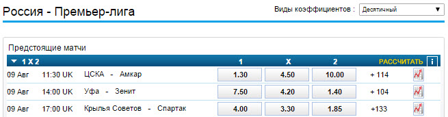 Bet odds on Slovakia Latvia