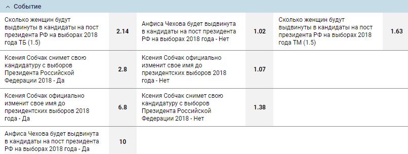 Букмекерская контора ставка на президента россии [PUNIQRANDLINE-(au-dating-names.txt) 53