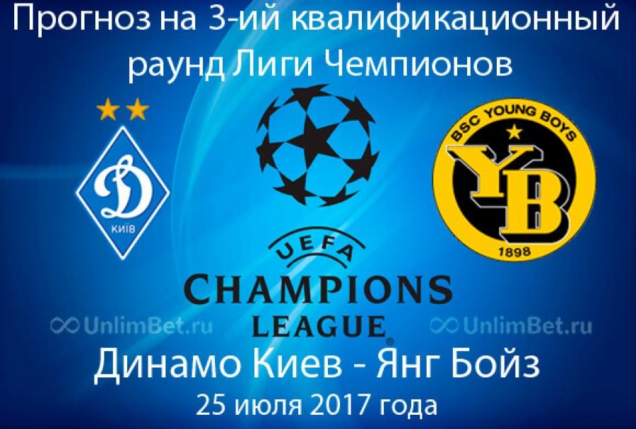 Ставки на матч Севилья Динамо Киев